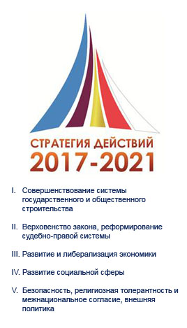 Strategy of actions for further development of the Republic of Uzbekistan for 2017-2021